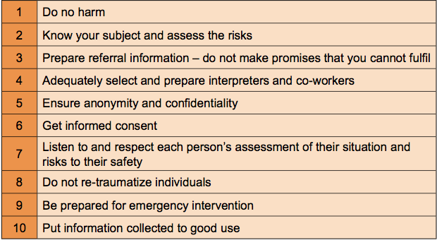 Ten principles for ethical and safe interviews